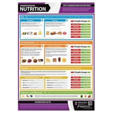 Understanding Nutrition Chart
